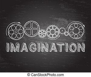 Imagination Blackboard