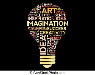 Imagination bulb word cloud
