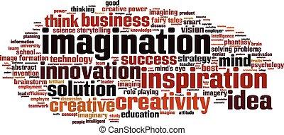 Imagination word cloud