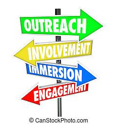 imersão, obrigação, outreach, envolvimento, sinais,...