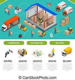immagazzinamento, concept., distribuzione, ditta, pronto, sagoma, distribution., o, magazzino, atterraggio, servizi, luogo, magazzino, pagina del web, isometrico, tuo