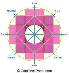 immagine, chakana., croce, fondo., significato, andino,...