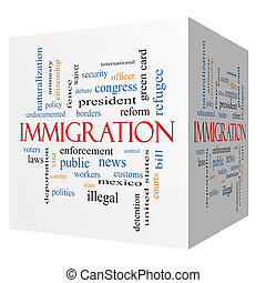 Immigration 3D cube Word Cloud Concept with great terms such as reform, borders, alien and more.