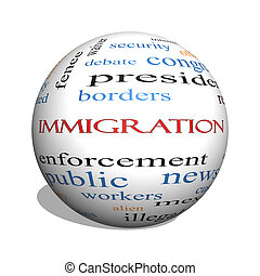 Immigration 3D sphere Word Cloud Concept with great terms such as reform, borders, alien and more.