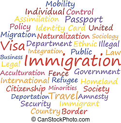 immigration SEO tags. Word cloud concept vector...
