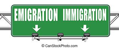 Immigration or emigration