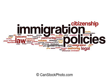 Immigration policies word cloud concept