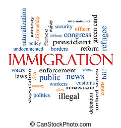 Immigration Word Cloud Concept with great terms such as...