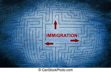 immigreren, waar