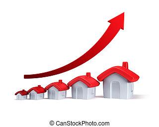 immobiliers, élévation