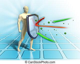 immun, schutzschirm