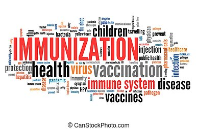 Immunization and vaccines - health care concept. Word cloud sign.