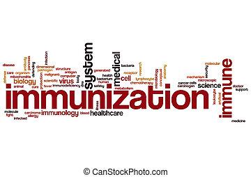 Immunization word cloud concept