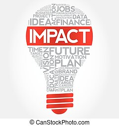 IMPACT bulb word cloud, business concept