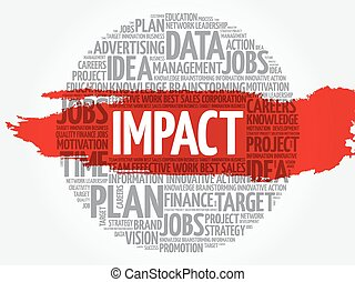 Impact word cloud, business concept