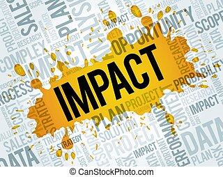 Impact word cloud