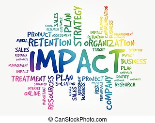 IMPACT Word Cloud collage