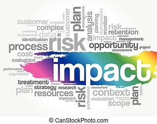 IMPACT Word Cloud concept