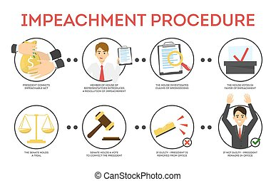 Impeachment process concept. Accusation against president. Idea of justice and law, protest in USA. Isolated vector illustration in cartoon style