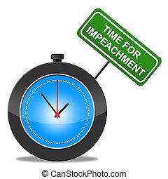 Impeachment Time To Remove Corrupt President Or Politician