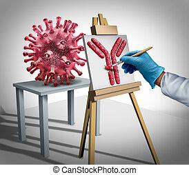 impfstoff, virus, entwicklung