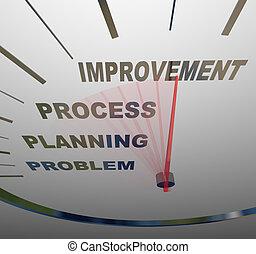 implementing, -, änderung, geschwindigkeitsmesser,...