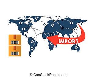 import, eksporter, konstruktion