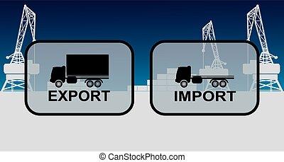import, eksporter, tegn