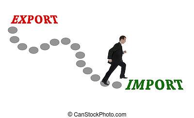 import, vej