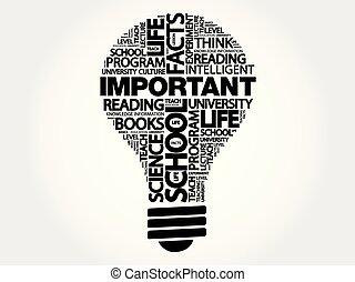 IMPORTANT bulb word cloud