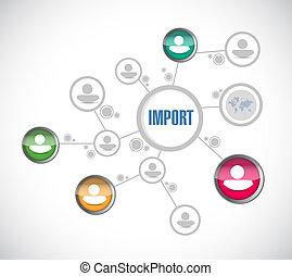 importation, conception, réseau, illustration, gens
