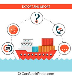 importation, exportation, conception