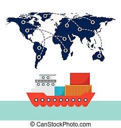 importation, exportation, conception