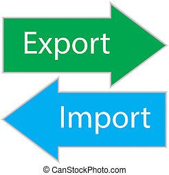 importation, exportation