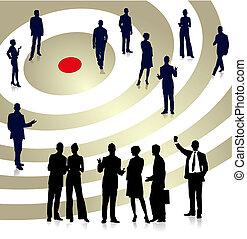 imprenditoriale, obiettivi