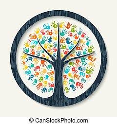 impressão mão, árvore, equipe, ajuda