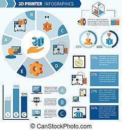 impressora, 3d, infographics
