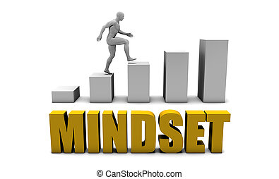 Improve Your Mindset or Business Process as Concept