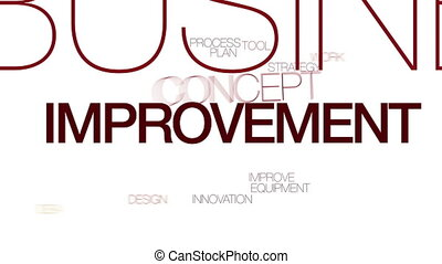 Improvement animated word cloud. Kinetic typography.