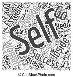 Improvement Self Womens Workshop Word Cloud Concept