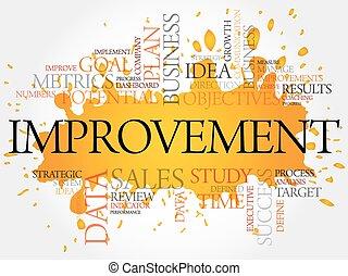 Improvement word cloud, business concept