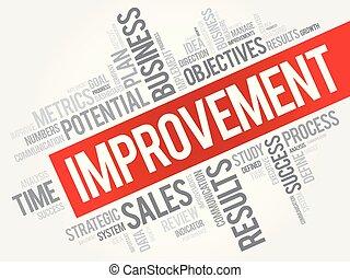Improvement word cloud