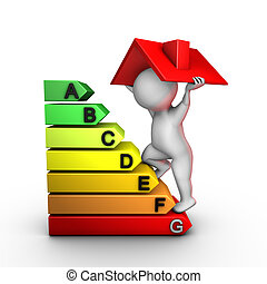 Improving home energy performance - A character improves ...