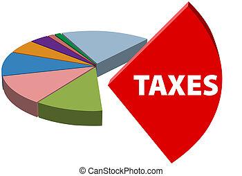 impuesto, gráfico, empresa / negocio, alto, parte, deber, ...