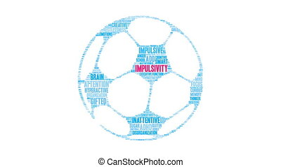 Impulsivity Word Cloud - Impulsivity ADHD word cloud on a...