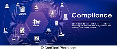 In compliance web banner - icon set that shows a company...