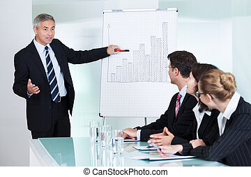 In-house business training - A senior business executive...
