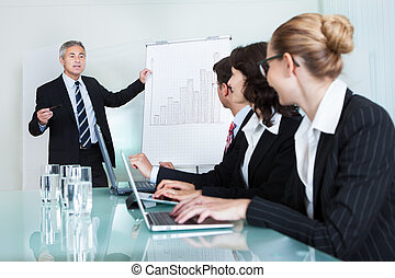 In-house business training