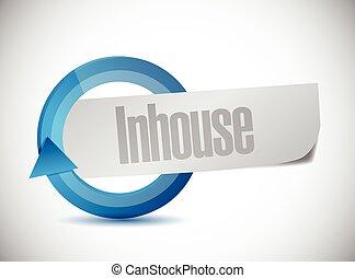 in-house, ciclo, señal, ilustración, diseño