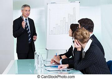 in-house, instrucción negocio